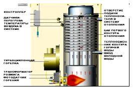 Диплом замена теплообменника baxi промывка теплообменника