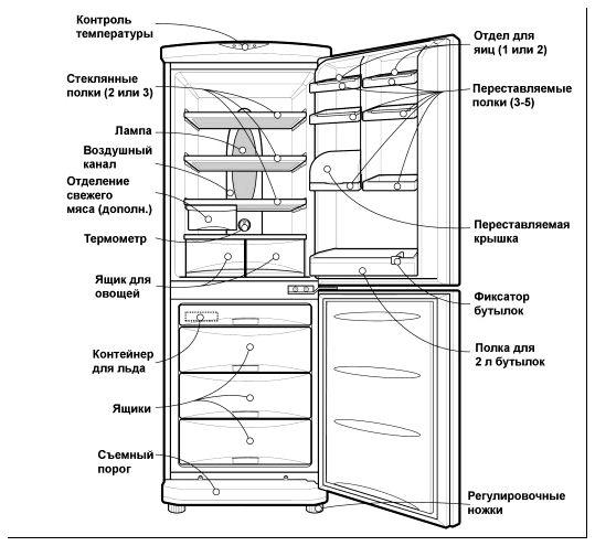 инструкция эксплуатации холодильника атлант Tooran