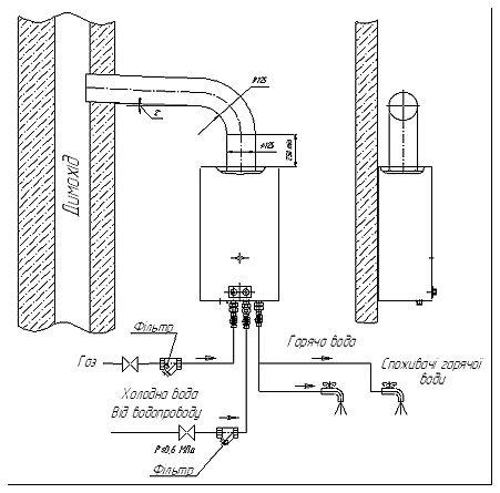 Схема газовой колонки прага