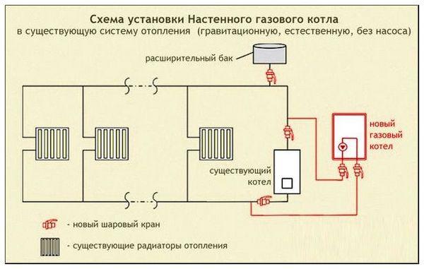 Как сделать зарядное для аккумулятора