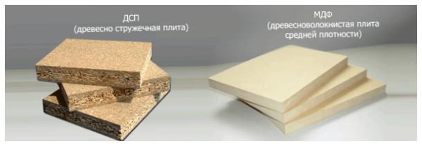 Отделка фасадов магазинов металлическими панелями