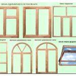 Деревянные окна для дачи – как их ставить?