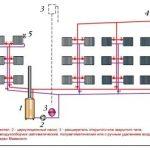 Двухтрубная система отопления – преимущества и недостатки