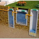 Глубина канализационного колодца – учитываем важные нюансы