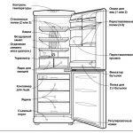 Инструкция эксплуатации холодильника атлант