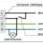 Как сделать вентиляцию в ванной