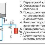 Котел на сжиженном баллонном газе – подводные камни использования