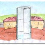 Мягкая отмостка для колодца – полезные детали