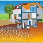 Почему выгодно использовать тепловые насосы?