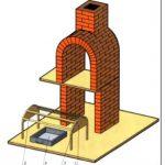 Правила выбора садового мангала