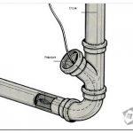 Ремонт канализационных труб своими руками