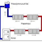 Установка расширительного бака в системе отопления – узнайте полезные детали