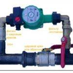 Водяное отопление в частном доме – технология его реализации