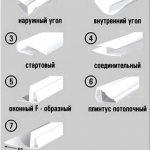 Как сделать потолки из панелей в ванной самостоятельно