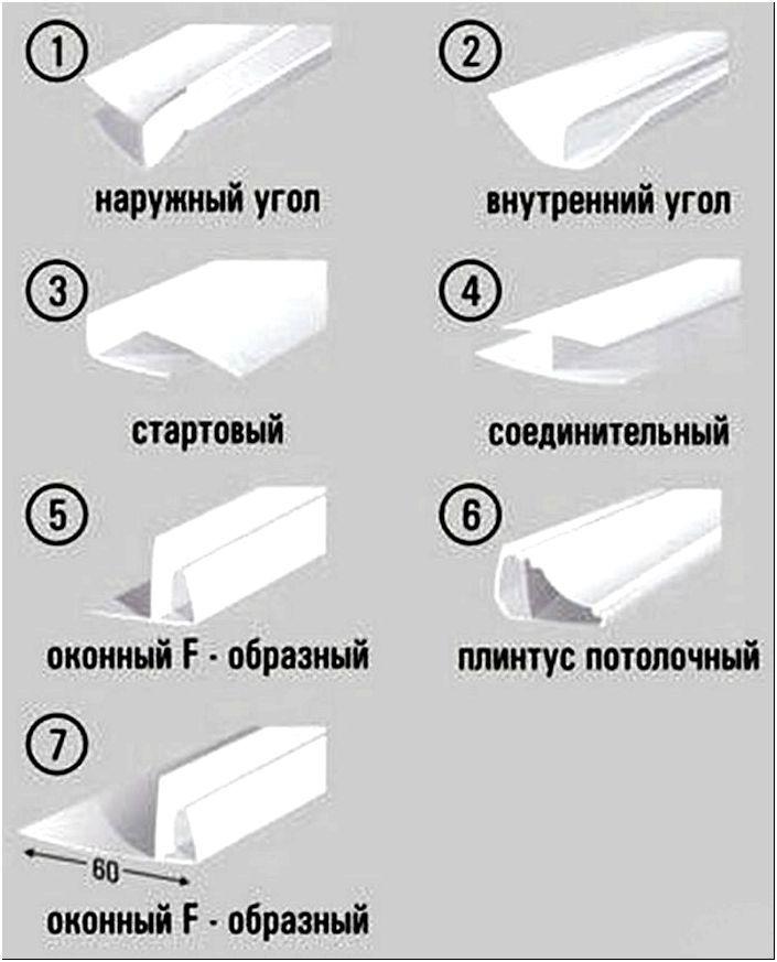 Потолки из панелей пвх: как сделать своими руками
