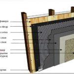 Штукатурка по сетке. как защитить стены от трещин