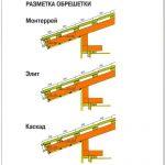 Расчет лестницы как способ обеспечить надежность