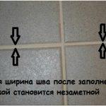 Укладка керамической плитки: все тонкости