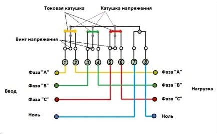 Как установить электросчетчик правильно