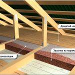 Керамзит: применение для утепления стен, пола и крыши