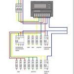 Автоматы для электрощитка: гарантия вашей безопасности