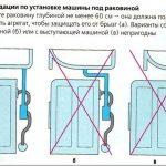 Экономим место на примере дизайна ванной комнаты 2,5 кв.м