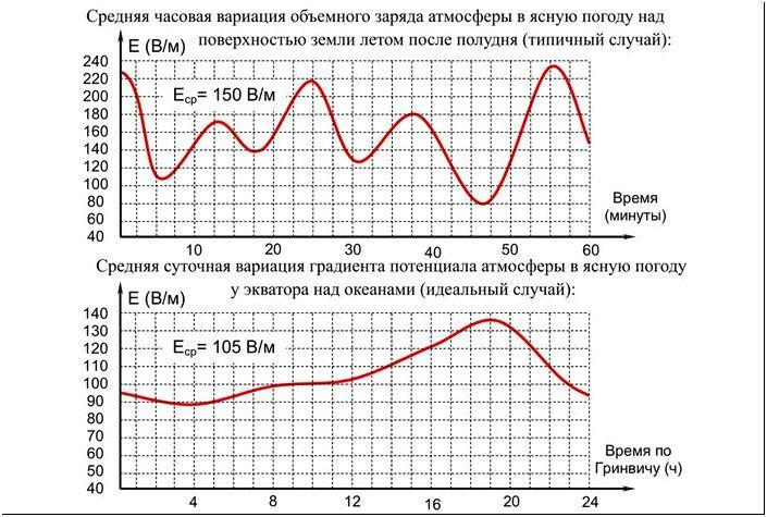 Nazgul. Трудно жить в России без нагана.