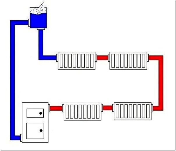 Особенности установки однотрубной системы отопления