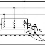 Цепь стальная – ее значение в строительных работах