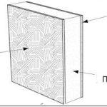 Основные характеристики и свойства сип-панелей