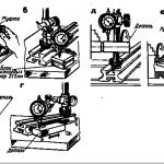 Резьбовые заклепки и прочие приемы клепочного соединения