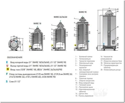 Водонагреватель газовый накопительный