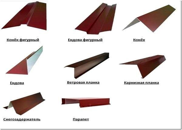 Фото 9 – Элементы крыши из металлопрофиля