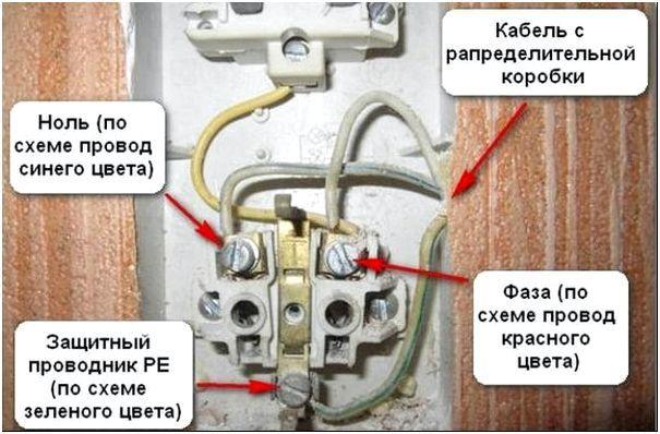 Блок выключателя и розетки в деталях