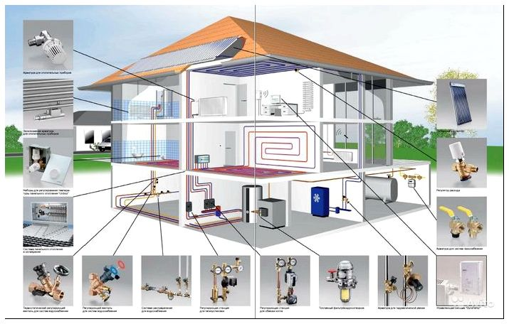 Проект электроснабжения частного дома или коттеджа