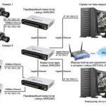 Современные системы видеонаблюдения: основные параметры и характеристики