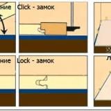 Как правильно класть ламинат: видео