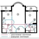 Перепланировка балкона – изучаем детали