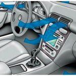 Нужен ли кондиционер  в автомобиле